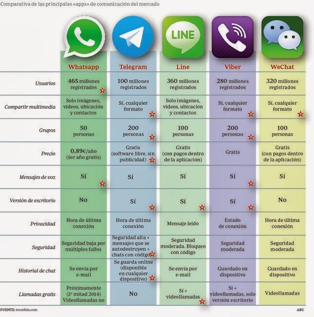 comparativa-mensajeria